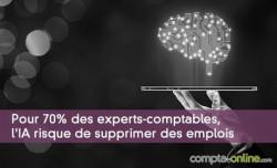 Pour 70% des experts-comptables, l'IA risque de supprimer des emplois