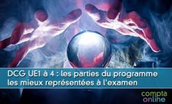 DCG UE1 à 4 : les parties du programme les mieux représentées à l'examen