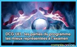 DCG UE1 : les parties du programme les mieux représentées à l'examen