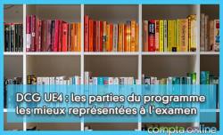 DCG UE4 : les parties du programme les mieux représentées à l'examen