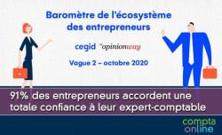 91% des entrepreneurs accordent une totale confiance à leur expert-comptable