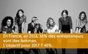 40% d'entrepreneurs sont des femmes en 2017