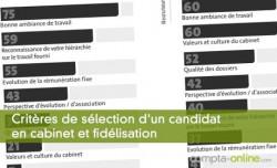 Critères de sélection d'un candidat en cabinet et fidélisation