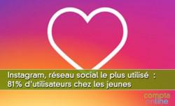 Instagram, réseau social le plus utilisé  : 81% d'utilisateurs chez les jeunes