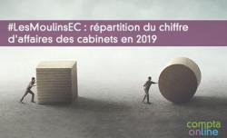 #LesMoulinsEC : répartition du chiffre d'affaires des cabinets d'expertise comptable en 2019