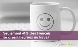 Seulement 41% des Français se disent heureux au travail