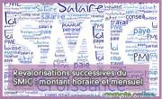 Revalorisations successives du SMIC : montant horaire et mensuel