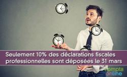 Seulement 10% des déclarations fiscales professionnelles sont déposées le 31 mars