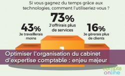 Optimiser l'organisation du cabinet d'expertise comptable : enjeu majeur