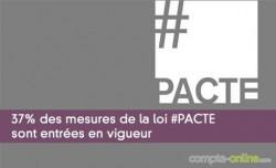 37% des mesures de la loi #PACTE sont entrées en vigueur