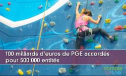100 milliards d'euros de PGE accordés pour 500 000 entités