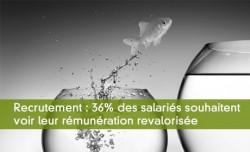 Recrutement : 36% des salariés souhaitent voir leur rémunération revalorisée