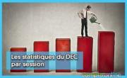 Les statistiques du DEC par session