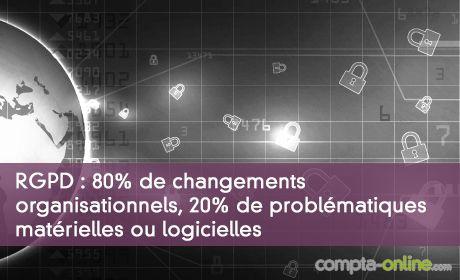 RGPD : 80% de changements organisationnels, 20% de problématiques matérielles ou logicielles