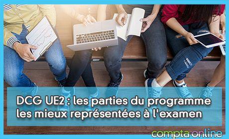 DCG UE2 : les parties du programme les mieux représentées à l'examen
