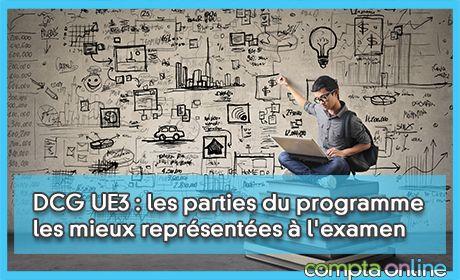 DCG UE3 : les parties du programme les mieux représentées à l'examen