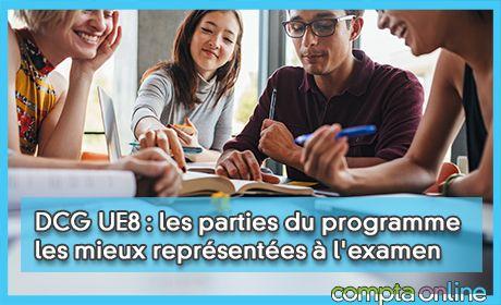 DCG UE8 : les parties du programme les mieux représentées à l'examen