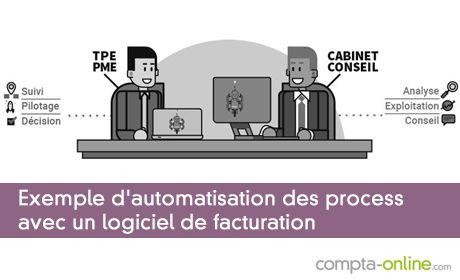 Exemple d'automatisation des process avec un logiciel de facturation