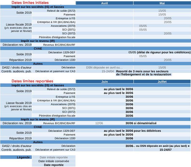 Nouveau calendrier des échéances fiscales