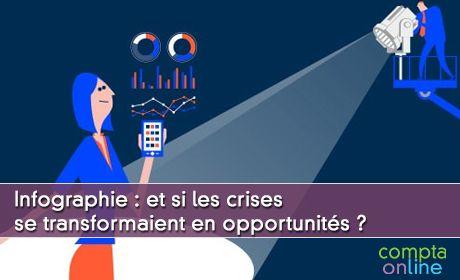 Infographie : et si les crises se transformaient en opportunités ?