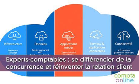 Experts-comptables : se différencier de la concurrence et réinventer la relation client