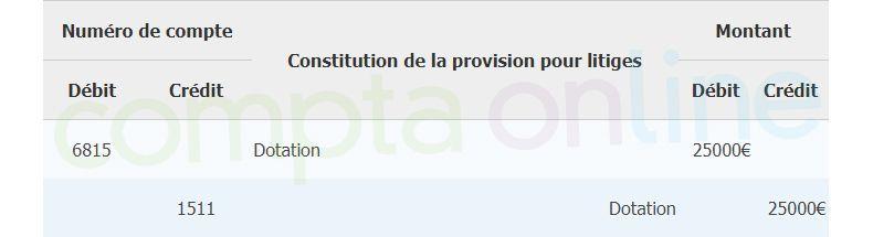 Constitution de la provision pour litiges