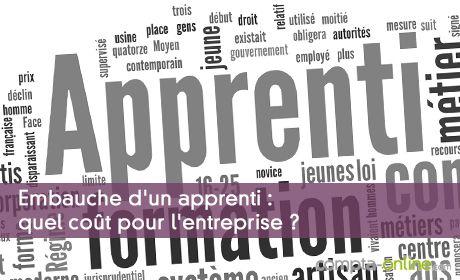 Contrat D Apprentissage Remuneration Exonerations Et Aides En 2019