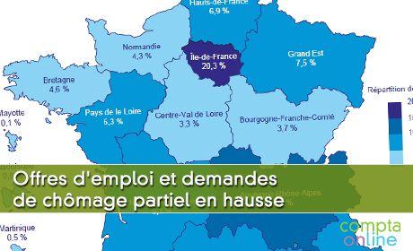 Offres d'emploi et demandes de chômage partiel en hausse