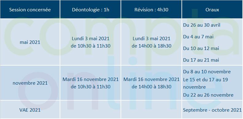 Dates DEC 2021