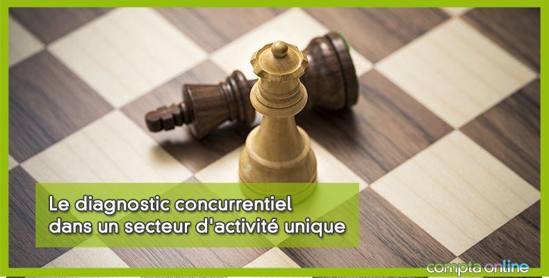 Diagnostic concurrentiel