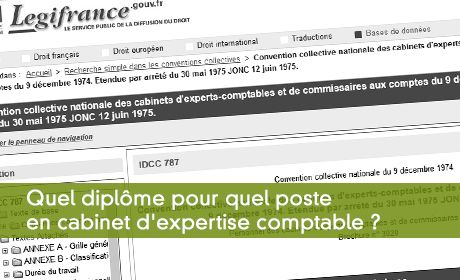 ccn des experts comptables mise 224 jour des classifications