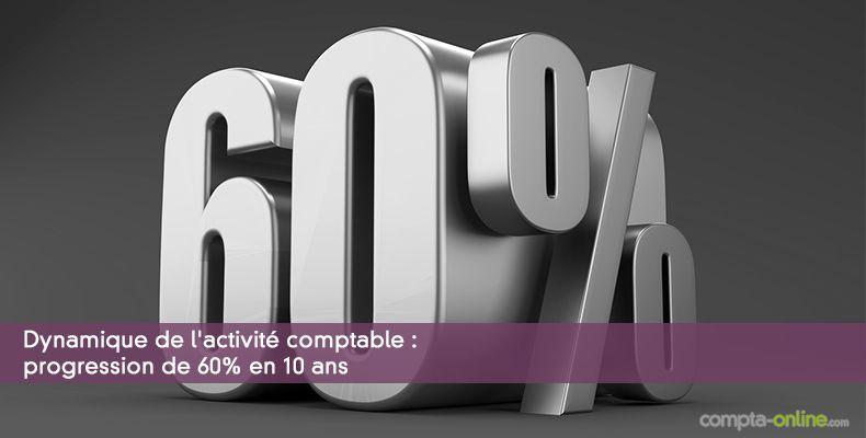 Dynamique de l'activité comptable : progression de 60% en 10 ans