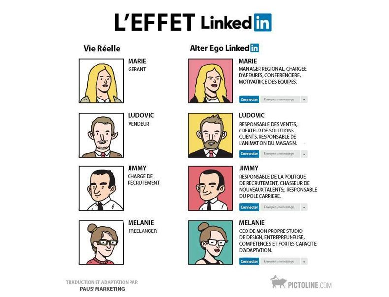 Effet Linkedin