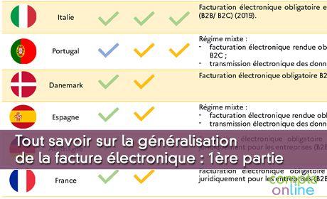 Tout savoir sur la généralisation de la facture électronique : 1ère partie