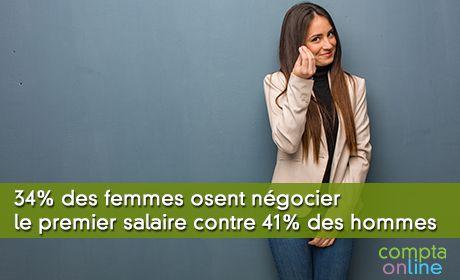 34% des femmes osent négocier le premier salaire contre 41% des hommes