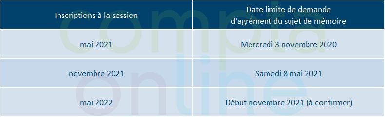 Dates de demande d'agrément au mémoire DEC