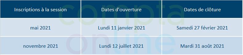 Dates d'inscription au DEC 2021