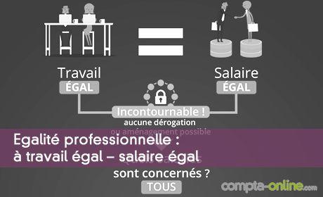 Egalité professionnelle : à travail égal – salaire égal