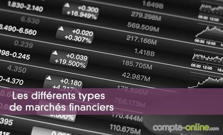 Description des différents types de marchés financiers