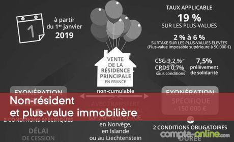 Non-résident et plus-value immobilière