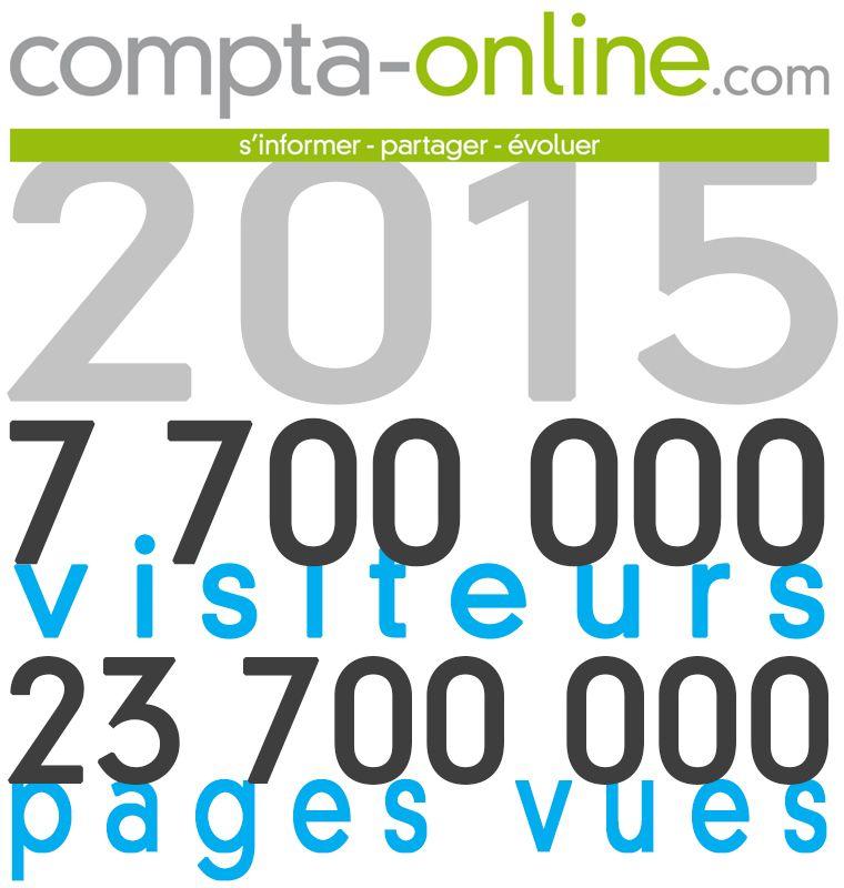 Compta Online, les chiffres clés en 2015