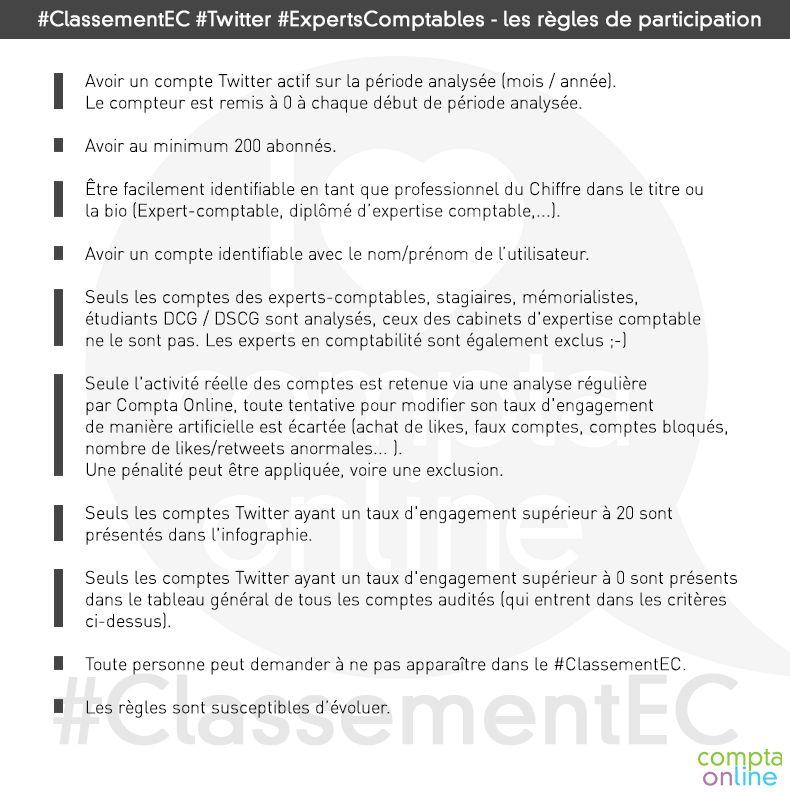 ClassementEC : les règles