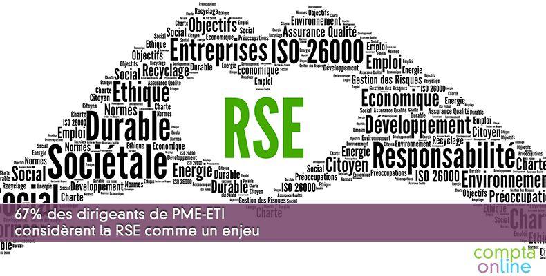 67% des dirigeants de PME-ETI considèrent la RSE comme un enjeu