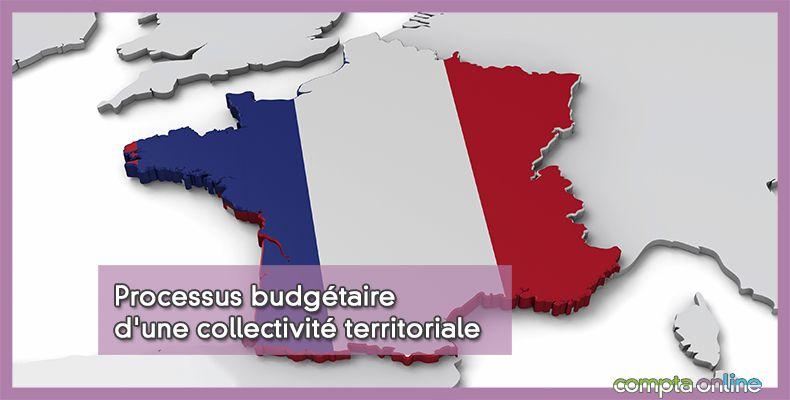 Processus budgétaire d'une collectivité territoriale