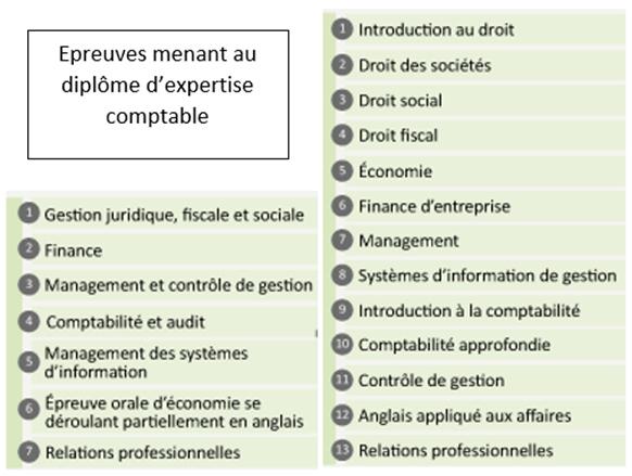 Cabinet d expertise comptable en anglais - Cabinet medical moutiers ...
