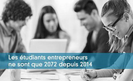 Les étudiants entrepreneurs satisfaits mais peu nombreux